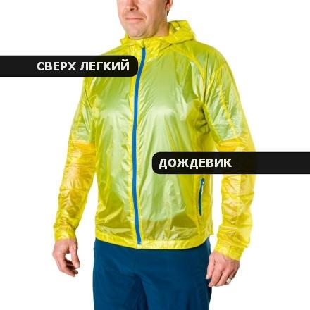 Куртка-дождевик для бега