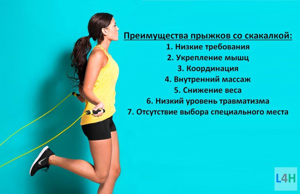 Скакалка для похудения - SlimSecretRu