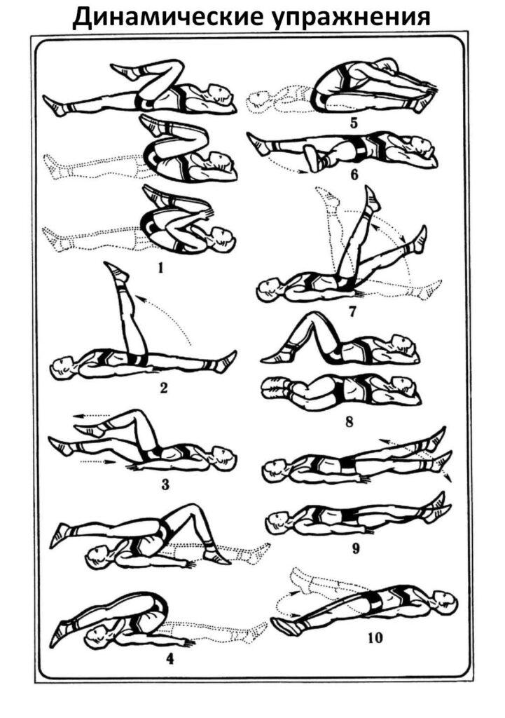 Упражнения при травме мениска коленного сустава