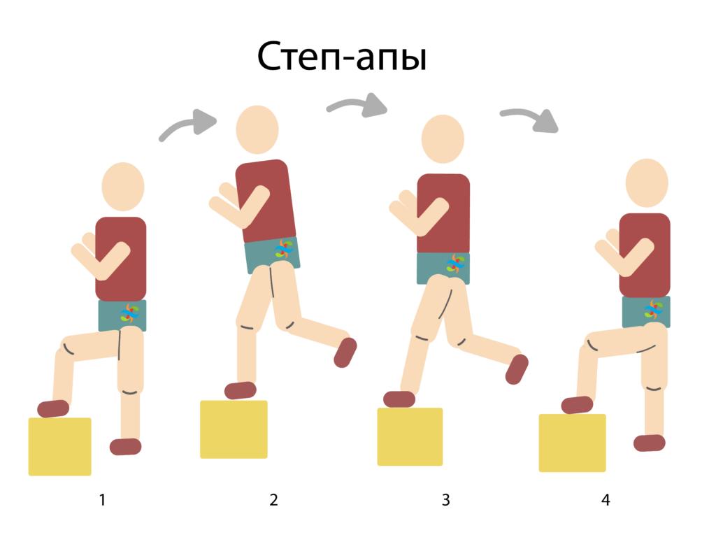 Программа по увеличению прыжка – Аир Алерт (Air Alert)
